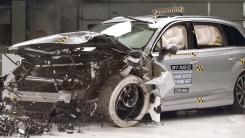 豪华SUV的比拼!奥迪Q7宝马X5碰撞测试见真章