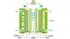 要做中国的丰田?长城氢燃料电池车有何优势?